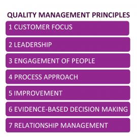 7 Principles of Quality Management